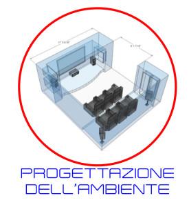 Progettazione Ambiente